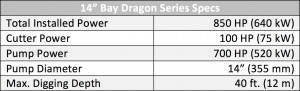 "14 ""Bay Dragon Dredge Specs"